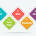 The 5S System - Lean Methodology on Workplace Optimization and Housekeeping