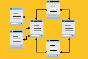 SQL - A 3-step Process to Master MySQL With Examples