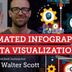 After Effects - Animated Infographic Video & Data Visualisation